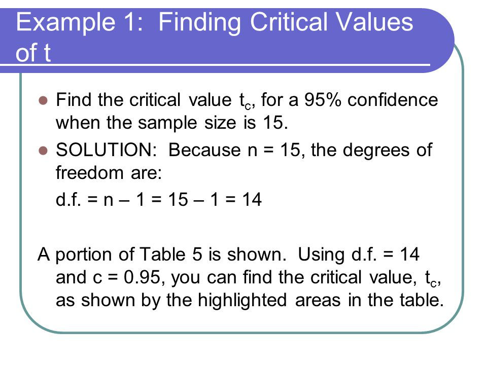 Example 1: Finding Critical Values of t Find the critical value t c, for a 95% confidence when the sample size is 15.