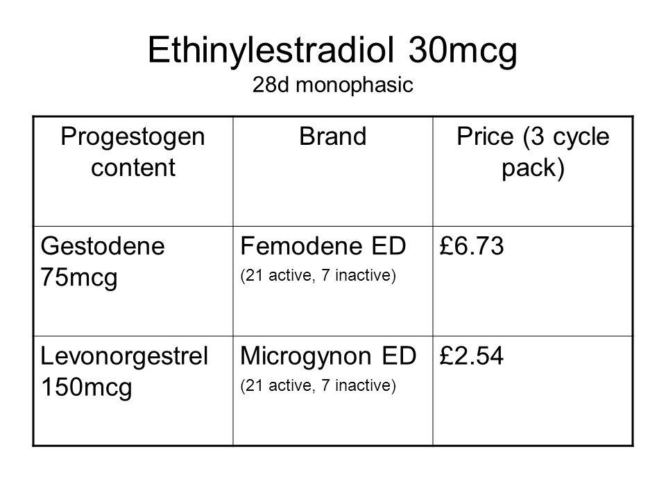 Ethinylestradiol 30mcg 28d monophasic Progestogen content BrandPrice (3 cycle pack) Gestodene 75mcg Femodene ED (21 active, 7 inactive) £6.73 Levonorgestrel 150mcg Microgynon ED (21 active, 7 inactive) £2.54