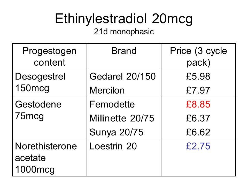Ethinylestradiol 20mcg 21d monophasic Progestogen content BrandPrice (3 cycle pack) Desogestrel 150mcg Gedarel 20/150 Mercilon £5.98 £7.97 Gestodene 75mcg Femodette Millinette 20/75 Sunya 20/75 £8.85 £6.37 £6.62 Norethisterone acetate 1000mcg Loestrin 20£2.75