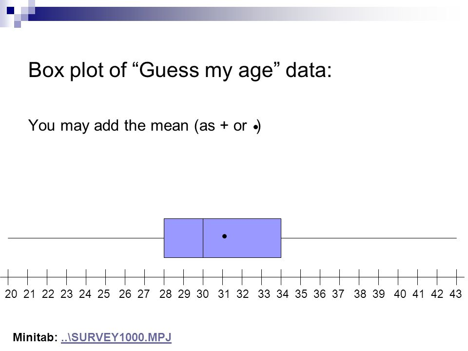 Box plot of Guess my age data: You may add the mean (as + or ) 20 21 22 23 24 25 26 27 28 29 30 31 32 33 34 35 36 37 38 39 40 41 42 43 Minitab:..\SURVEY1000.MPJ..\SURVEY1000.MPJ