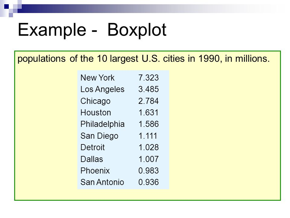 Example - Boxplot populations of the 10 largest U.S.