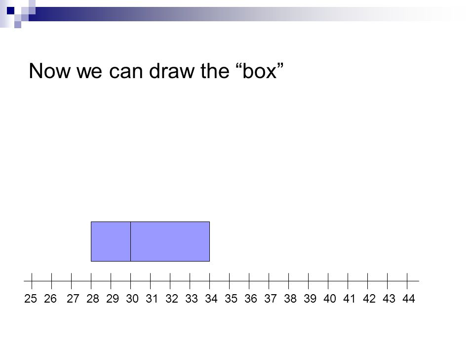 """Now we can draw the """"box"""" 25 26 27 28 29 30 31 32 33 34 35 36 37 38 39 40 41 42 43 44"""
