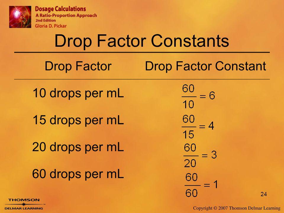 24 Drop Factor Constants Drop FactorDrop Factor Constant 10 drops per mL 15 drops per mL 20 drops per mL 60 drops per mL