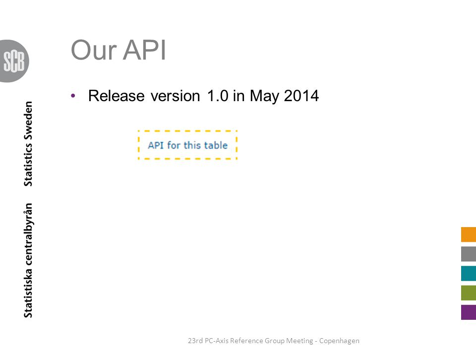 Our API Release version 1.0 in May 2014 23rd PC-Axis Reference Group Meeting - Copenhagen