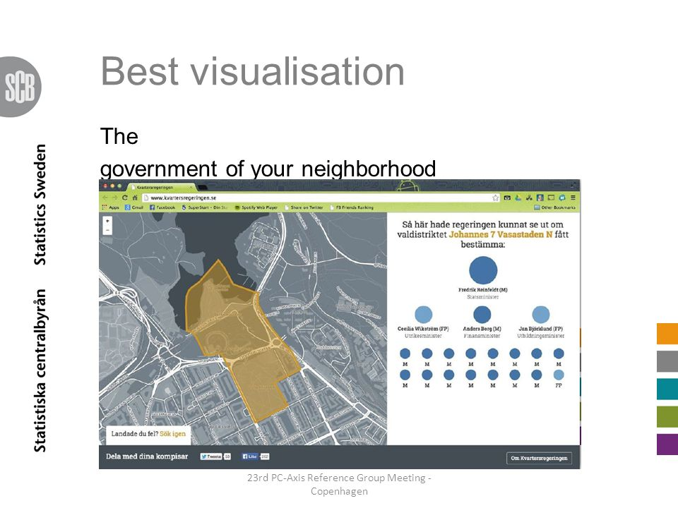 Best visualisation The government of your neighborhood 23rd PC-Axis Reference Group Meeting - Copenhagen