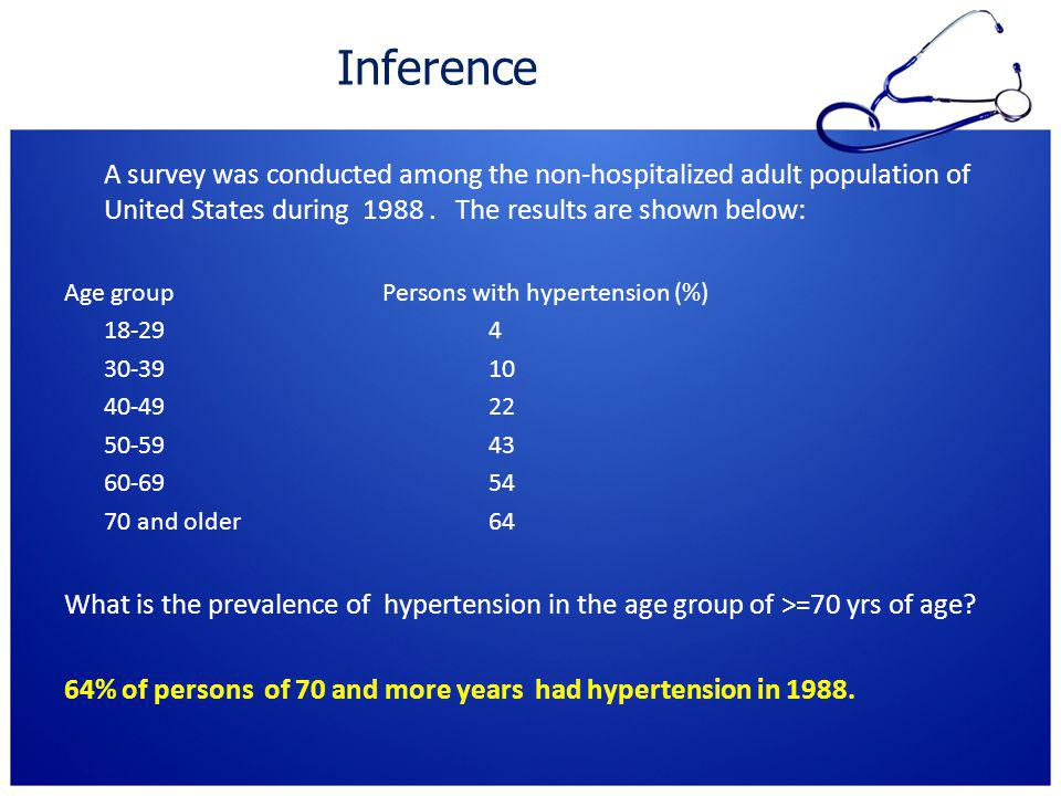 Inference A survey was conducted among the non-hospitalized adult population of United States during 1988. The results are shown below: Age groupPerso