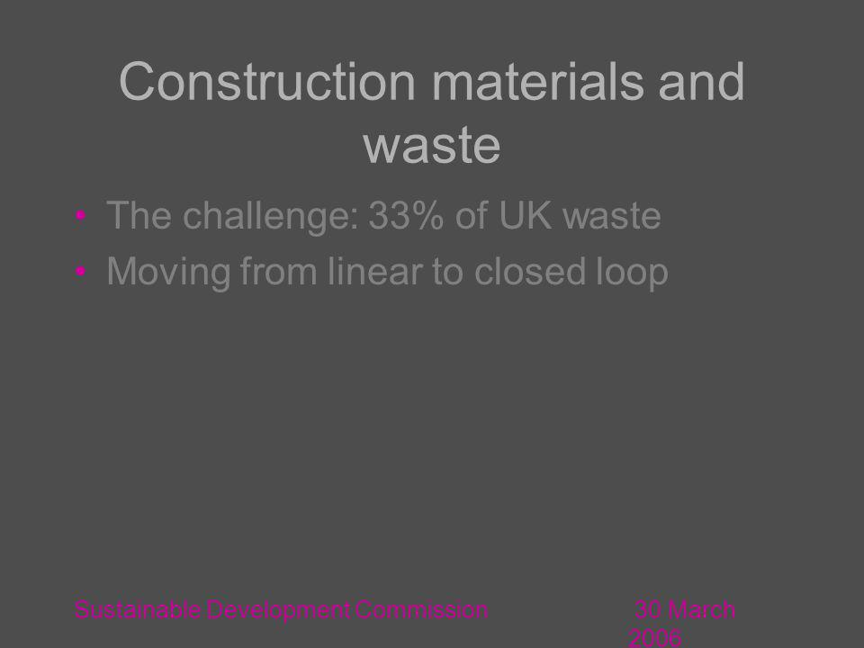 30 March 2006 Sustainable Development Commission Construction materials and waste The challenge: 33% of UK waste Moving from linear to closed loop