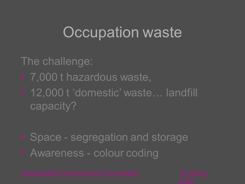 30 March 2006 Sustainable Development Commission Occupation waste The challenge: 7,000 t hazardous waste, 12,000 t 'domestic' waste… landfill capacity.