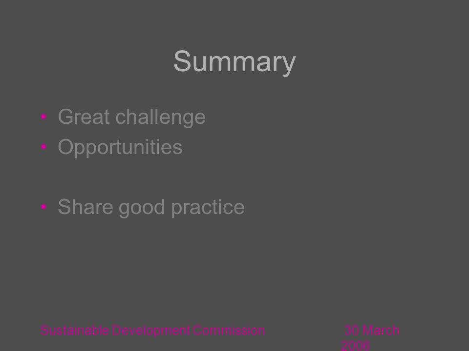 30 March 2006 Sustainable Development Commission Summary Great challenge Opportunities Share good practice