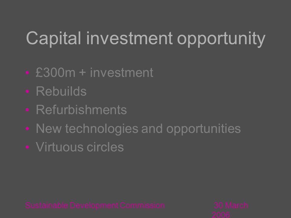 30 March 2006 Sustainable Development Commission Capital investment opportunity £300m + investment Rebuilds Refurbishments New technologies and opportunities Virtuous circles
