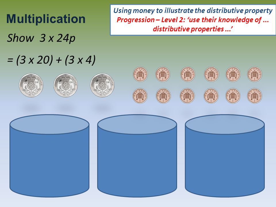 Show 3 x 24p = (3 x 20) + (3 x 4) Using money to illustrate the distributive property Progression – Level 2: 'use their knowledge of...