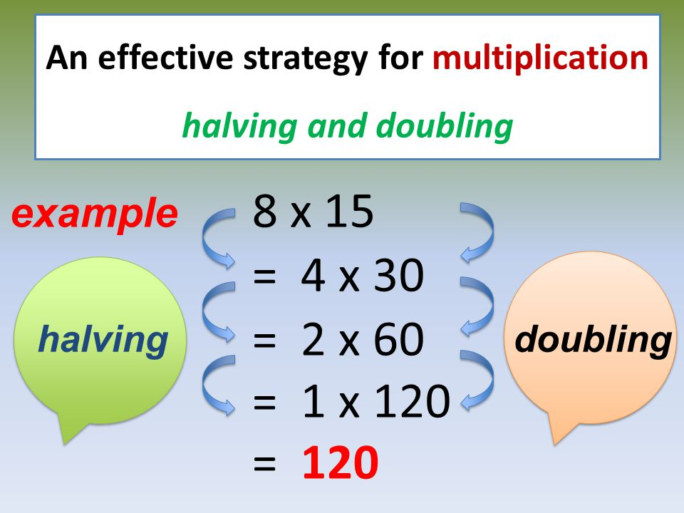 8 x 15 = 4 x 30 = 2 x 60 = 1 x 120 = 120 An effective strategy for multiplication halving and doubling example halvingdoubling