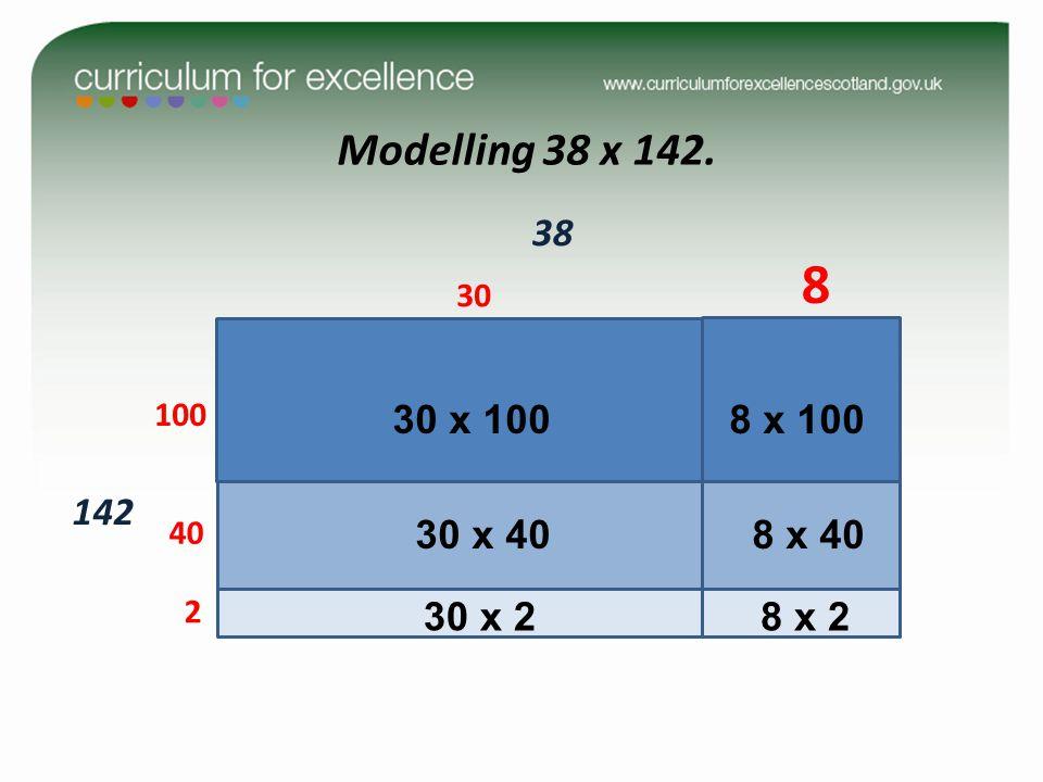 Modelling 38 x 142. 142 100 40 30 38 8 2 30 x 1008 x 100 30 x 40 8 x 40 30 x 2 8 x 2