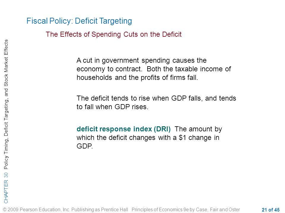 CHAPTER 30 Policy Timing, Deficit Targeting, and Stock Market Effects © 2009 Pearson Education, Inc.