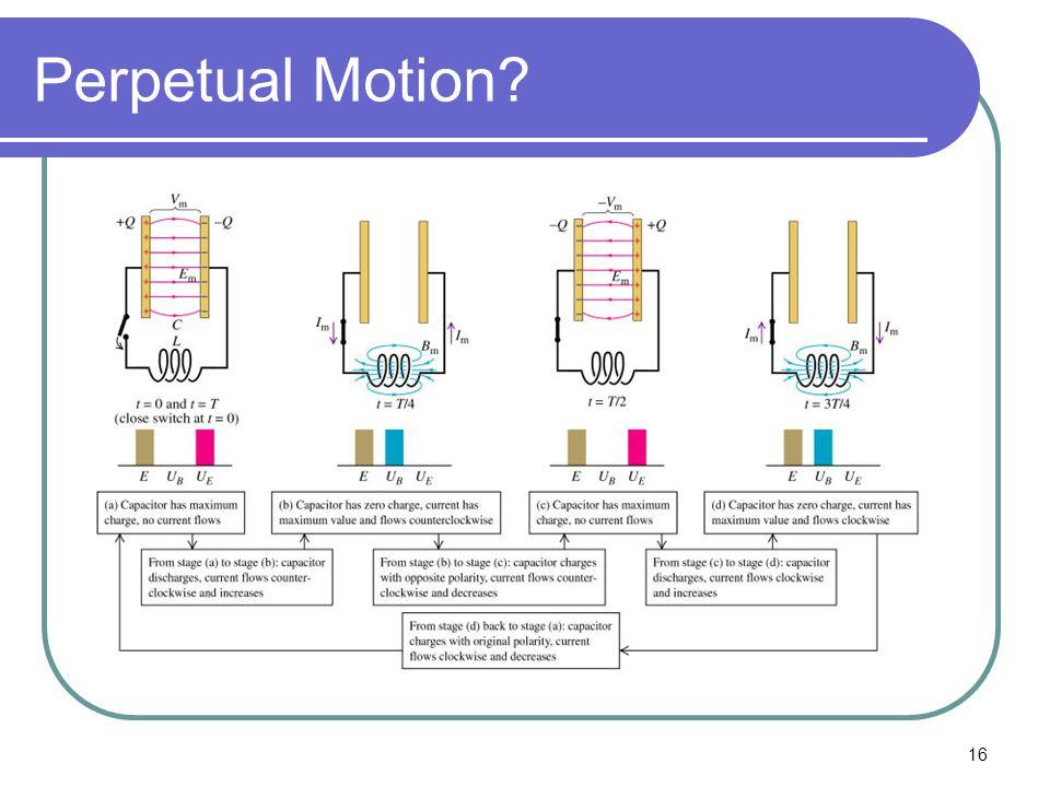 16 Perpetual Motion?