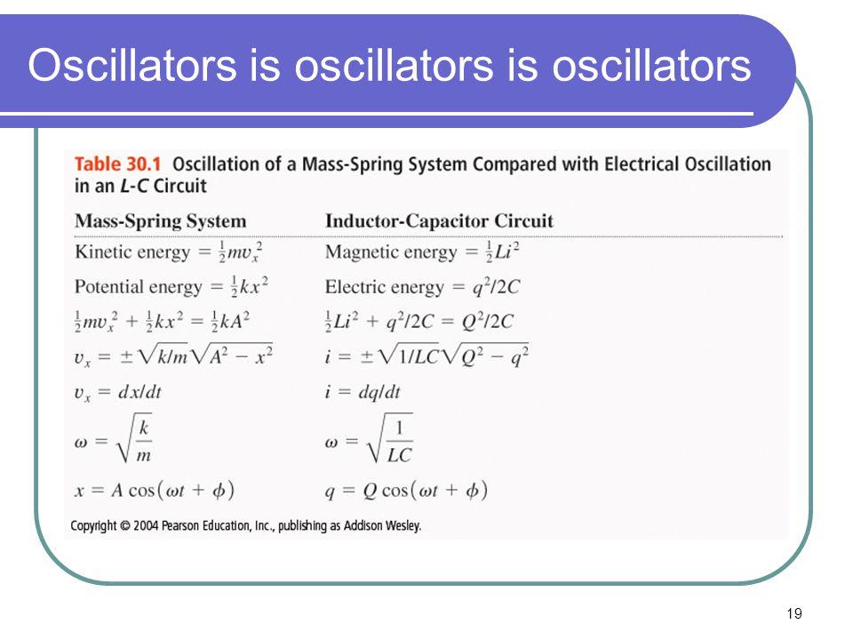 19 Oscillators is oscillators is oscillators