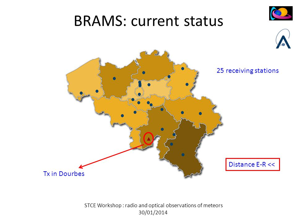 STCE Workshop : radio and optical observations of meteors 30/01/2014 BRAMS: current status Tx in Dourbes 25 receiving stations Distance E-R <<