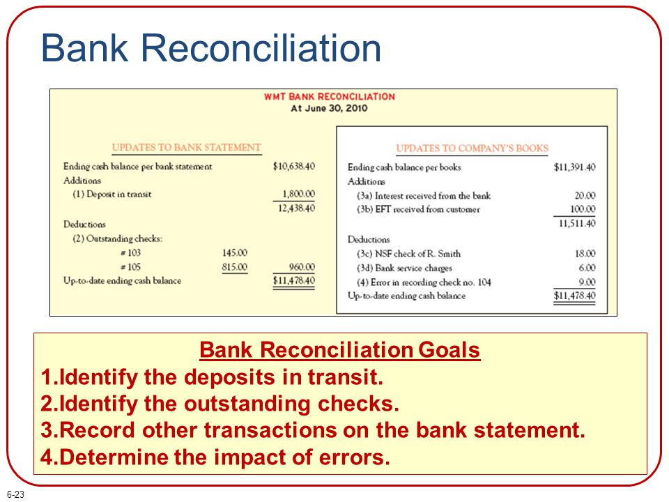 Bank Reconciliation Bank Reconciliation Goals 1.Identify the deposits in transit. 2.Identify the outstanding checks. 3.Record other transactions on th