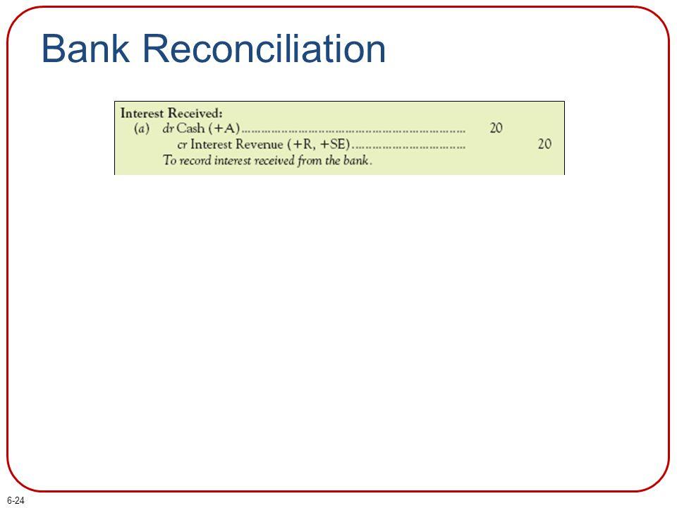 Bank Reconciliation 6-24