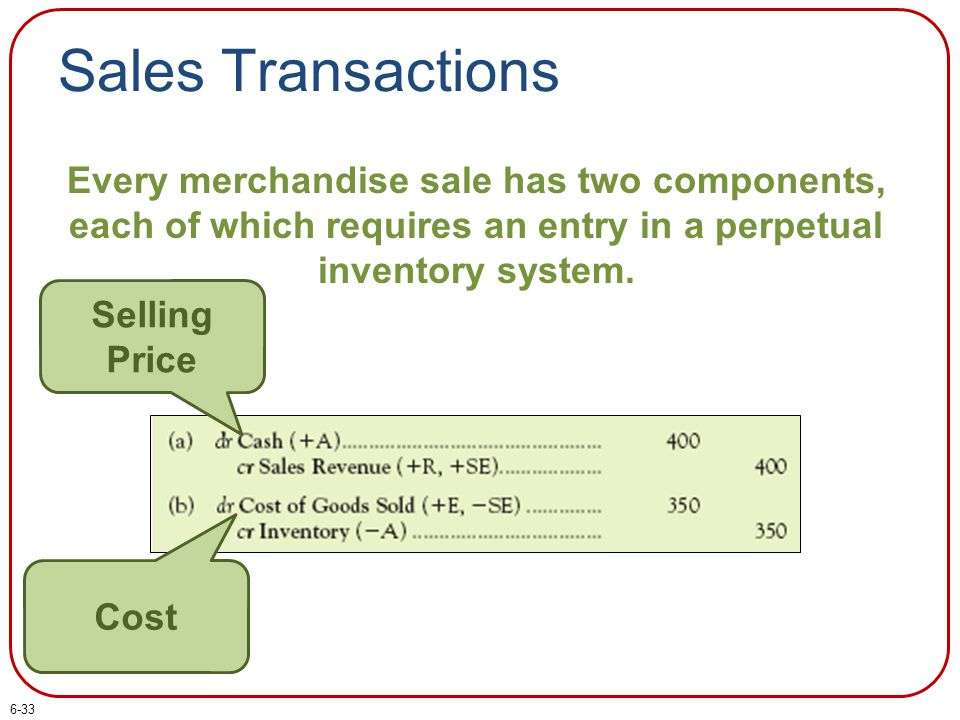 Sales Transactions Every merchandise sale has two components, each of which requires an entry in a perpetual inventory system. Selling Price Cost 6-33