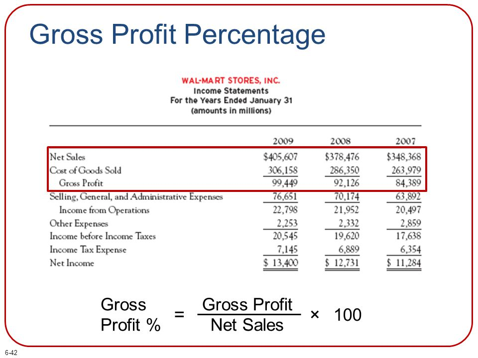 Gross Profit Percentage Gross Profit % = Gross Profit Net Sales × 100 6-42