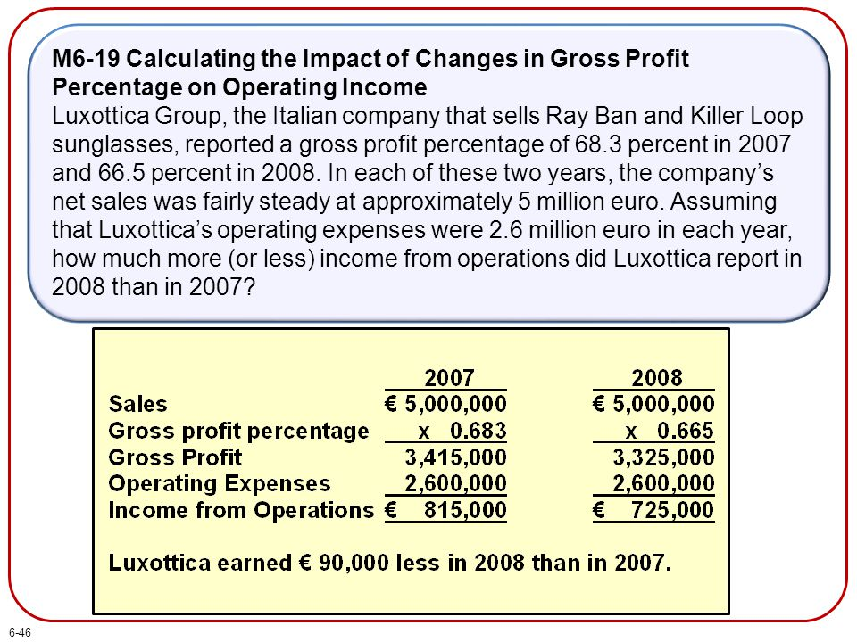 M6-19 Calculating the Impact of Changes in Gross Profit Percentage on Operating Income Luxottica Group, the Italian company that sells Ray Ban and Kil