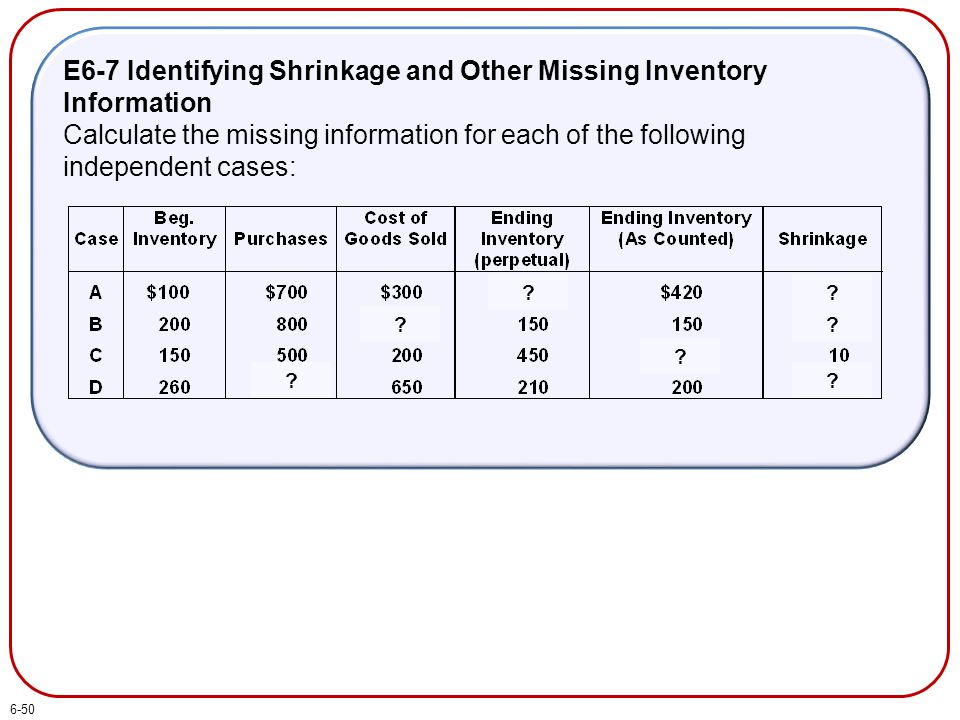 E6-7 Identifying Shrinkage and Other Missing Inventory Information Calculate the missing information for each of the following independent cases: .