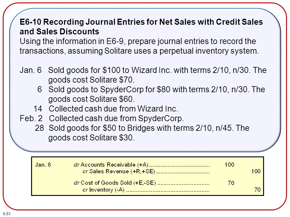 E6-10 Recording Journal Entries for Net Sales with Credit Sales and Sales Discounts Using the information in E6-9, prepare journal entries to record the transactions, assuming Solitare uses a perpetual inventory system.