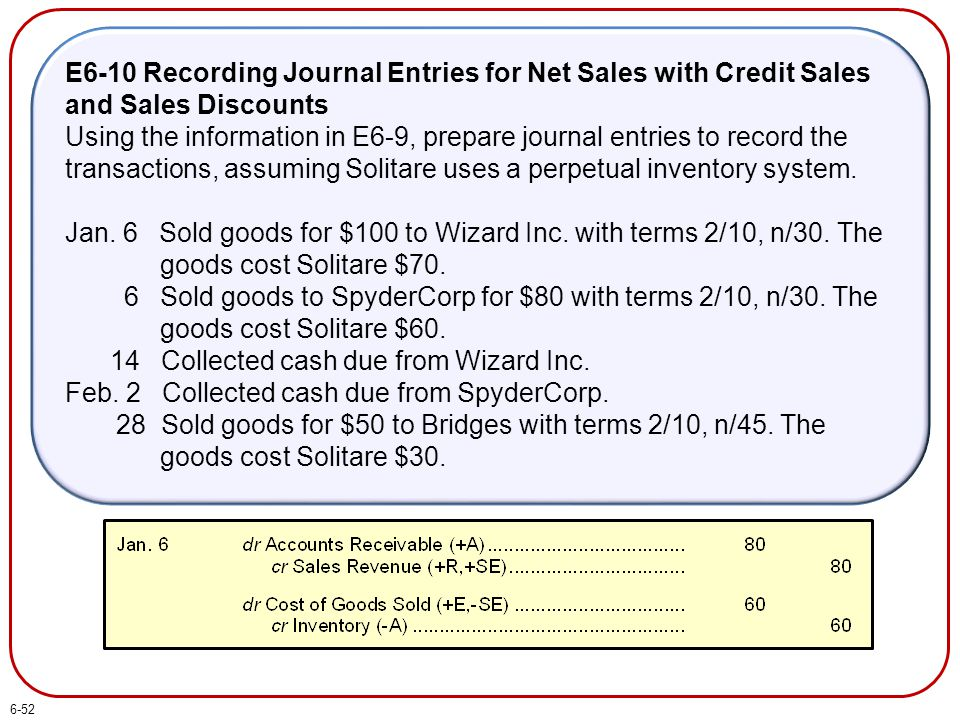 E6-10 Recording Journal Entries for Net Sales with Credit Sales and Sales Discounts Using the information in E6-9, prepare journal entries to record t
