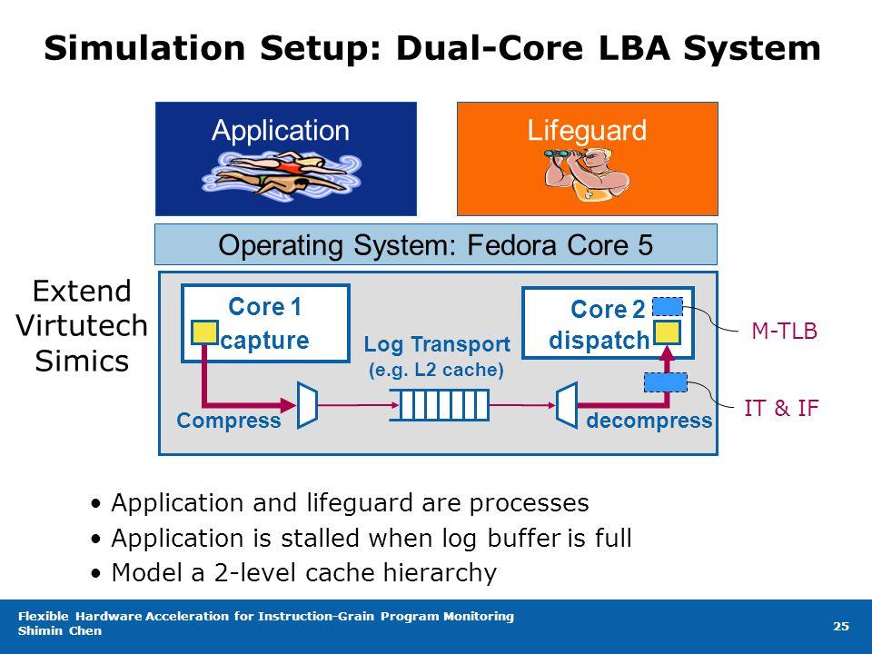 Flexible Hardware Acceleration for Instruction-Grain Program Monitoring Shimin Chen 25 Simulation Setup: Dual-Core LBA System Log Transport (e.g. L2 c