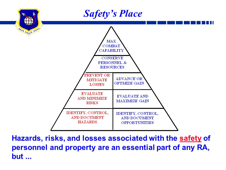 Safety's Place Hazards, risks, and losses associated with the safety of personnel and property are an essential part of any RA, but...