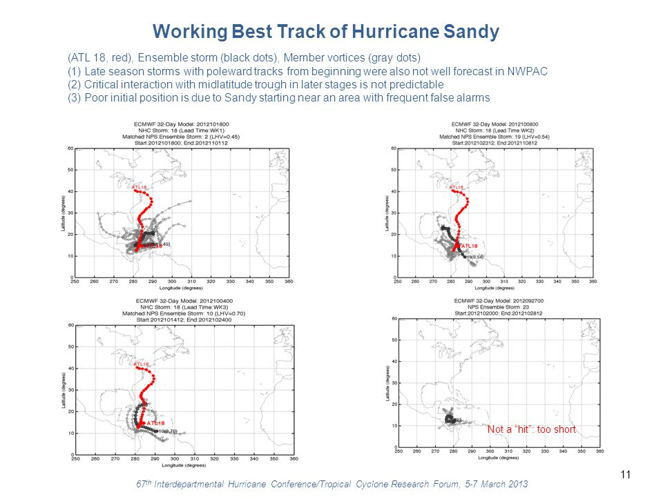11 Working Best Track of Hurricane Sandy (ATL 18, red), Ensemble storm (black dots), Member vortices (gray dots) (1) Late season storms with poleward