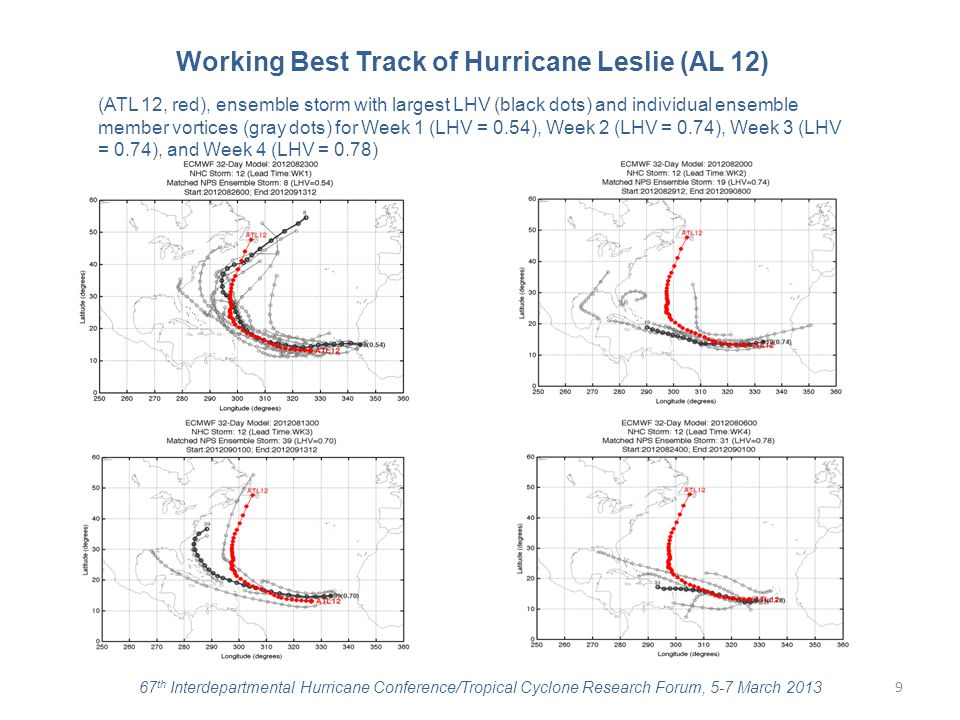 9 Working Best Track of Hurricane Leslie (AL 12) (ATL 12, red), ensemble storm with largest LHV (black dots) and individual ensemble member vortices (