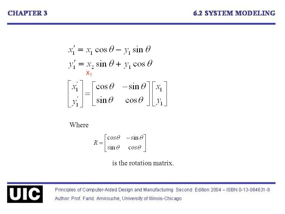 Where is the rotation matrix. x1x1