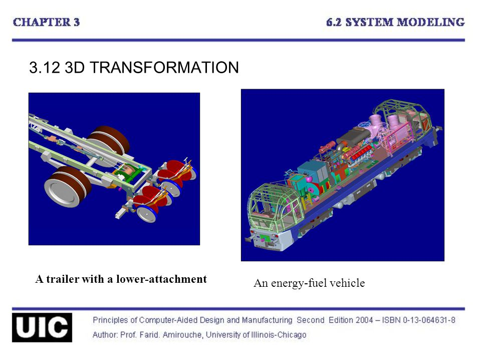 3.12 3D TRANSFORMATION A trailer with a lower-attachment An energy-fuel vehicle