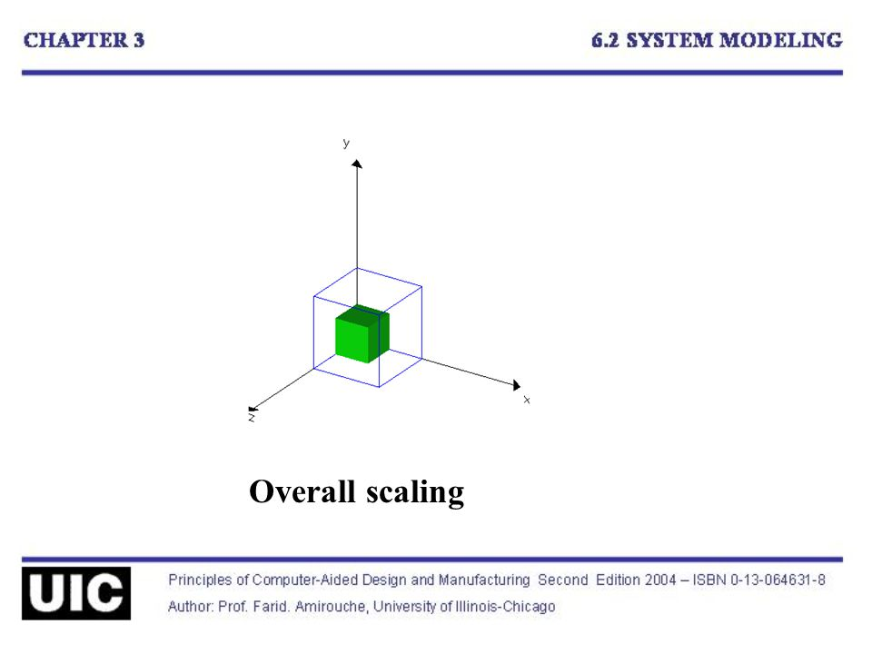 Overall scaling