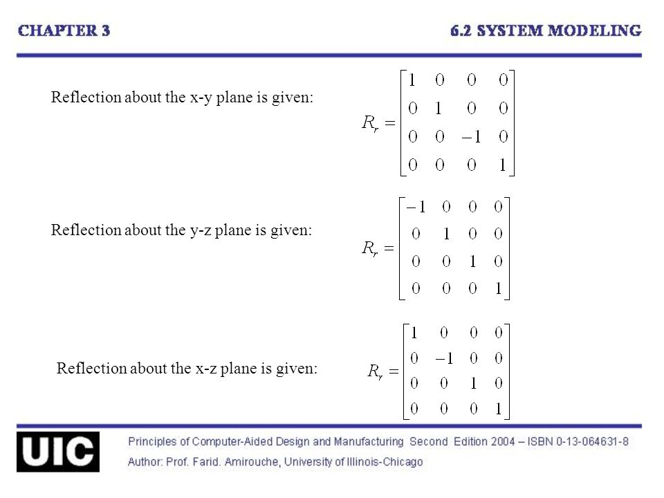 Reflection about the x-y plane is given: Reflection about the y-z plane is given: Reflection about the x-z plane is given: