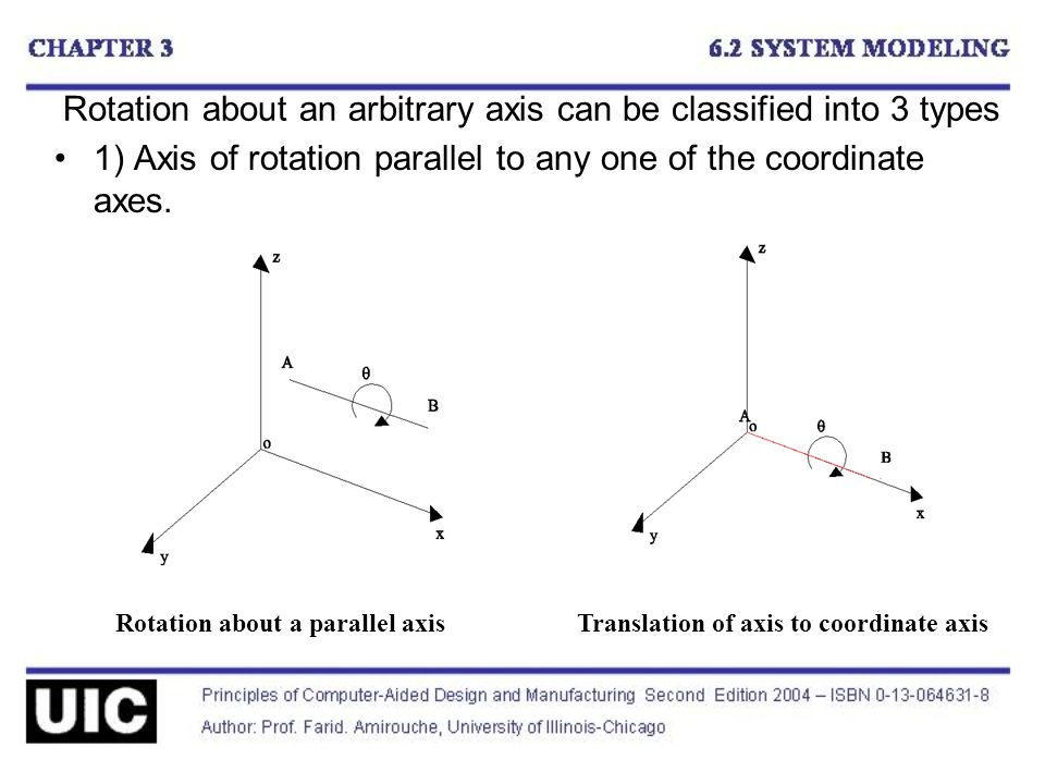 Rotation about an arbitrary axis can be classified into 3 types 1) Axis of rotation parallel to any one of the coordinate axes. Rotation about a paral