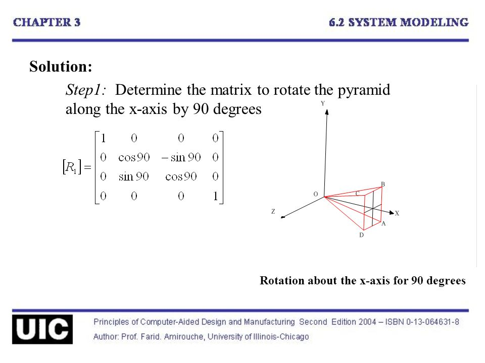Solution: Step1: Determine the matrix to rotate the pyramid along the x-axis by 90 degrees Rotation about the x-axis for 90 degrees