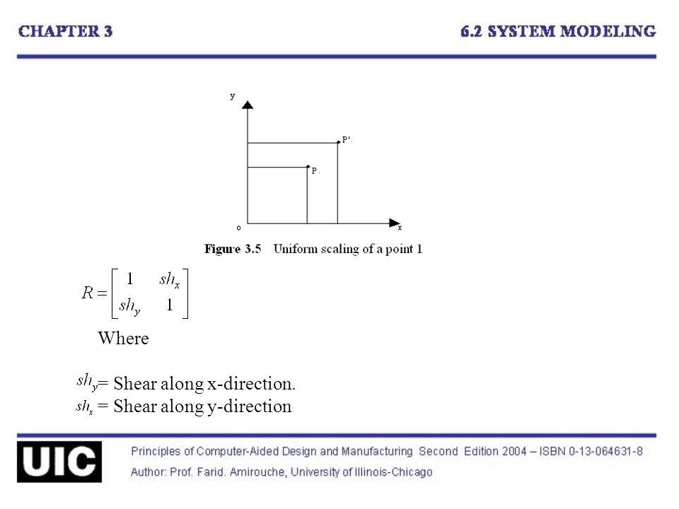 Where = Shear along x-direction. = Shear along y-direction