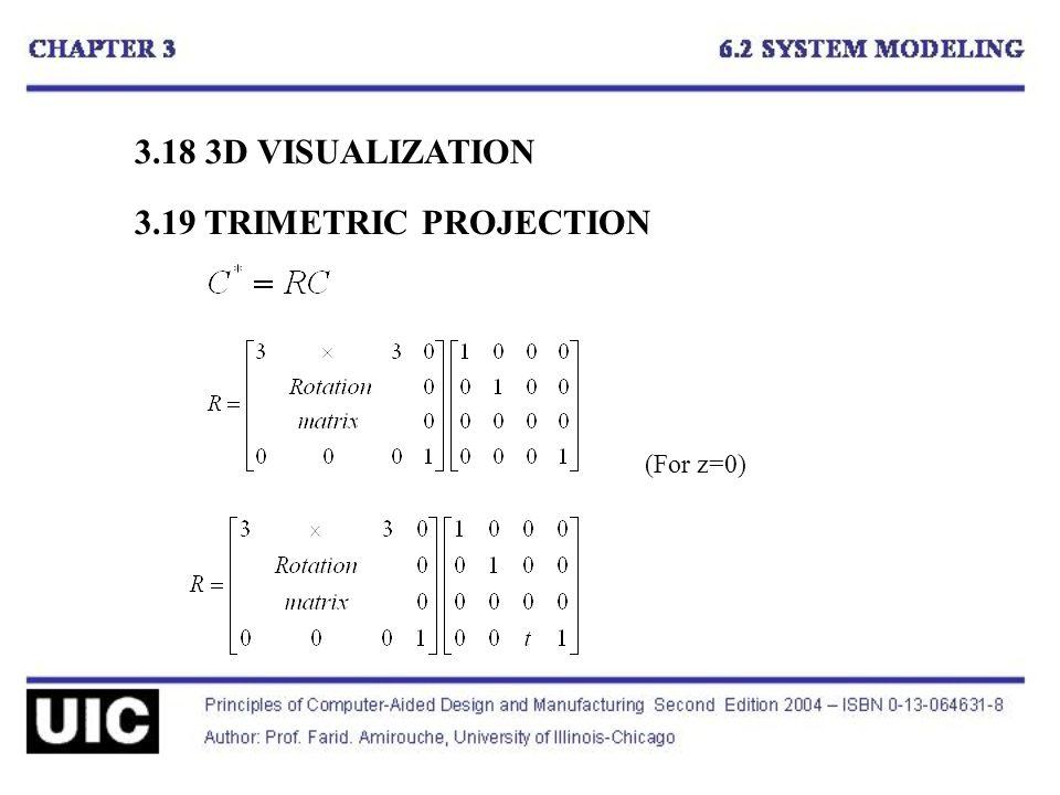 3.18 3D VISUALIZATION 3.19 TRIMETRIC PROJECTION (For z=0)