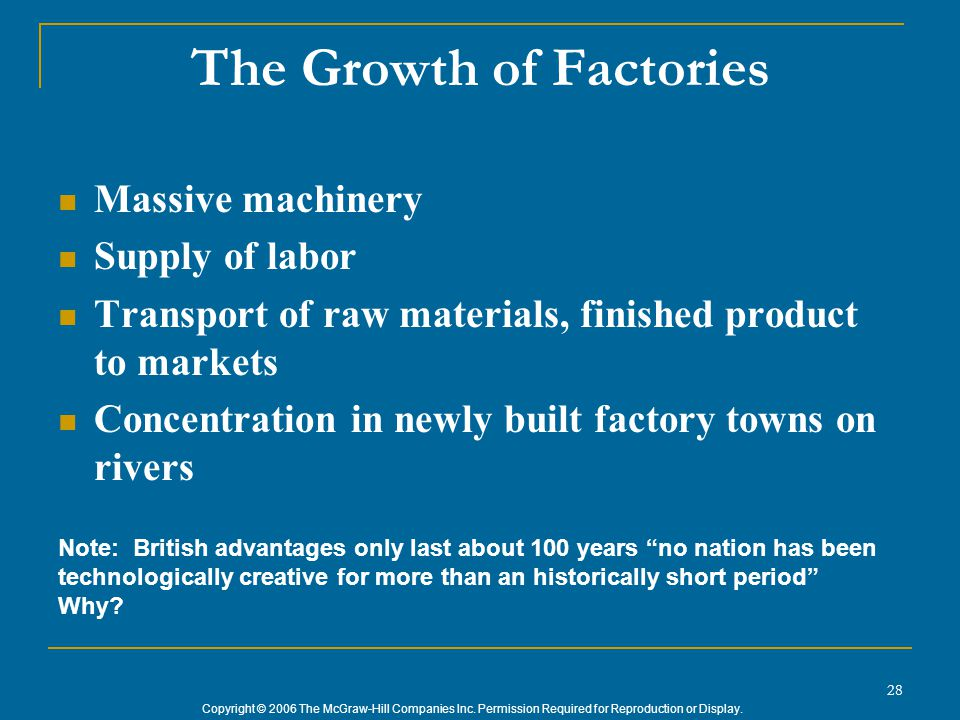 Copyright © 2006 The McGraw-Hill Companies Inc. Permission Required for Reproduction or Display. 28 The Growth of Factories Massive machinery Supply o