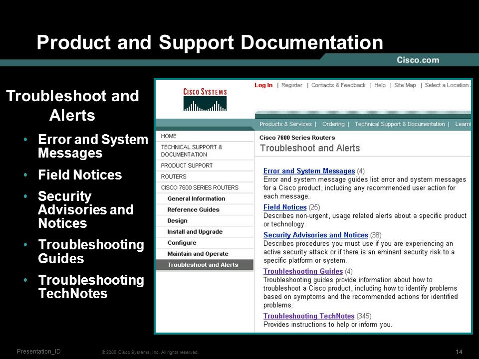 13 © 2006 Cisco Systems, Inc. All rights reserved. Presentation_ID Product and Support Documentation