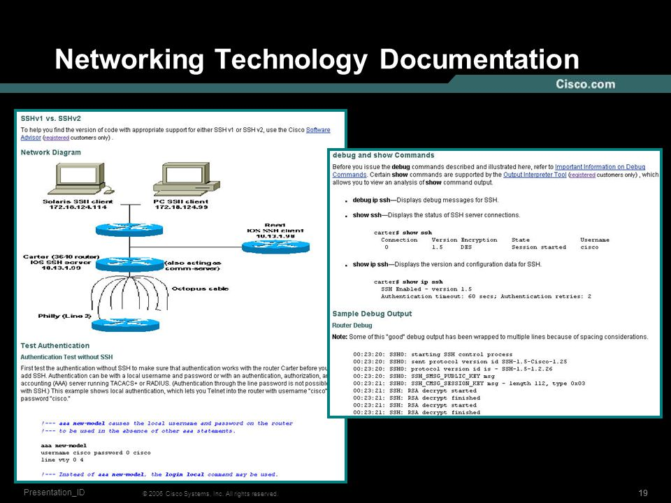 18 © 2006 Cisco Systems, Inc. All rights reserved. Presentation_ID Networking Technology Documentation Technology Information Design Configure Maintai