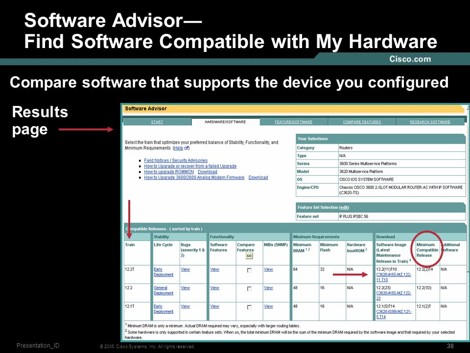 37 © 2006 Cisco Systems, Inc. All rights reserved. Presentation_ID Software Advisor― Find Software Compatible with My Hardware Matches your hardware w