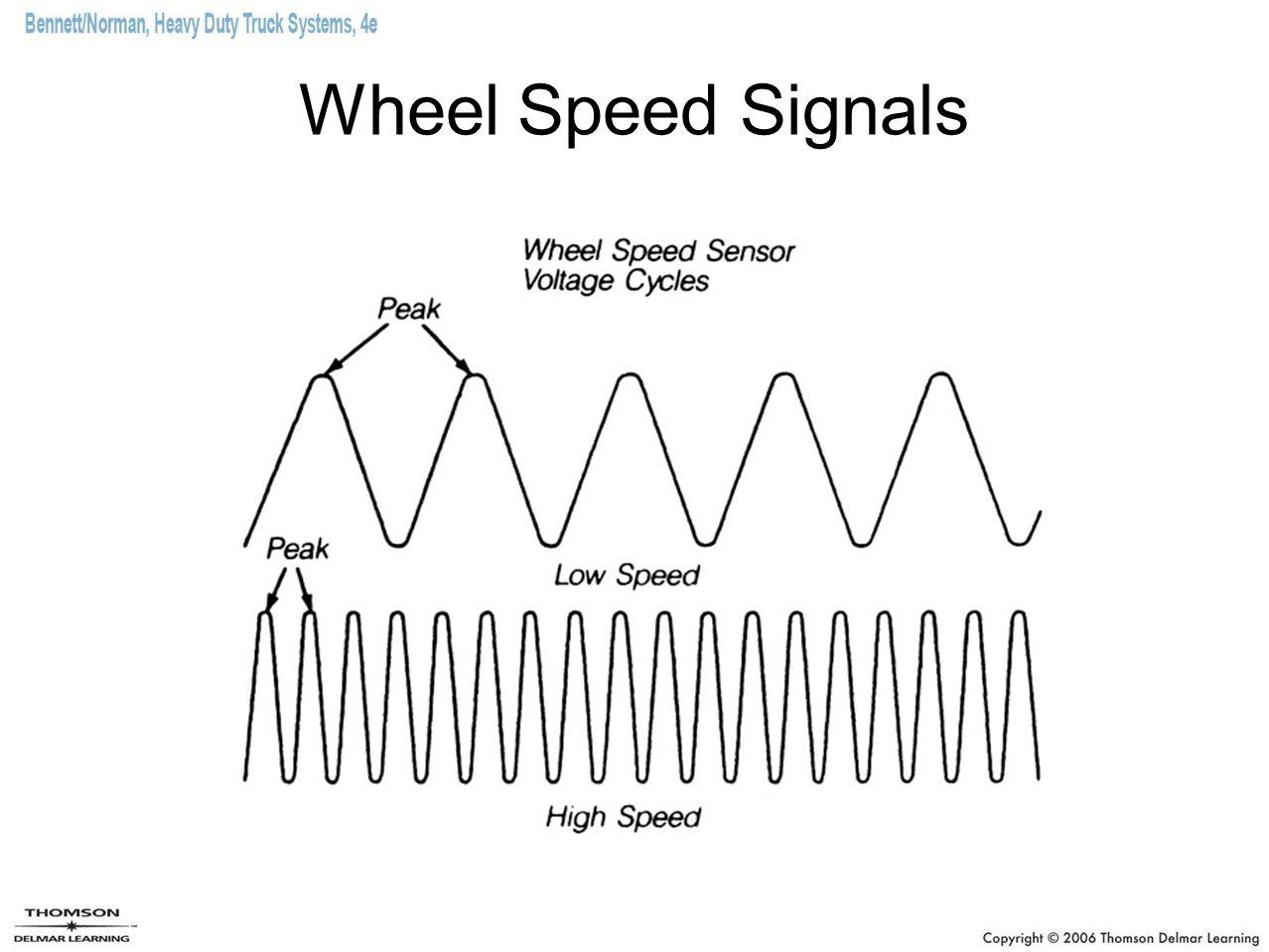 Wheel Speed Signals