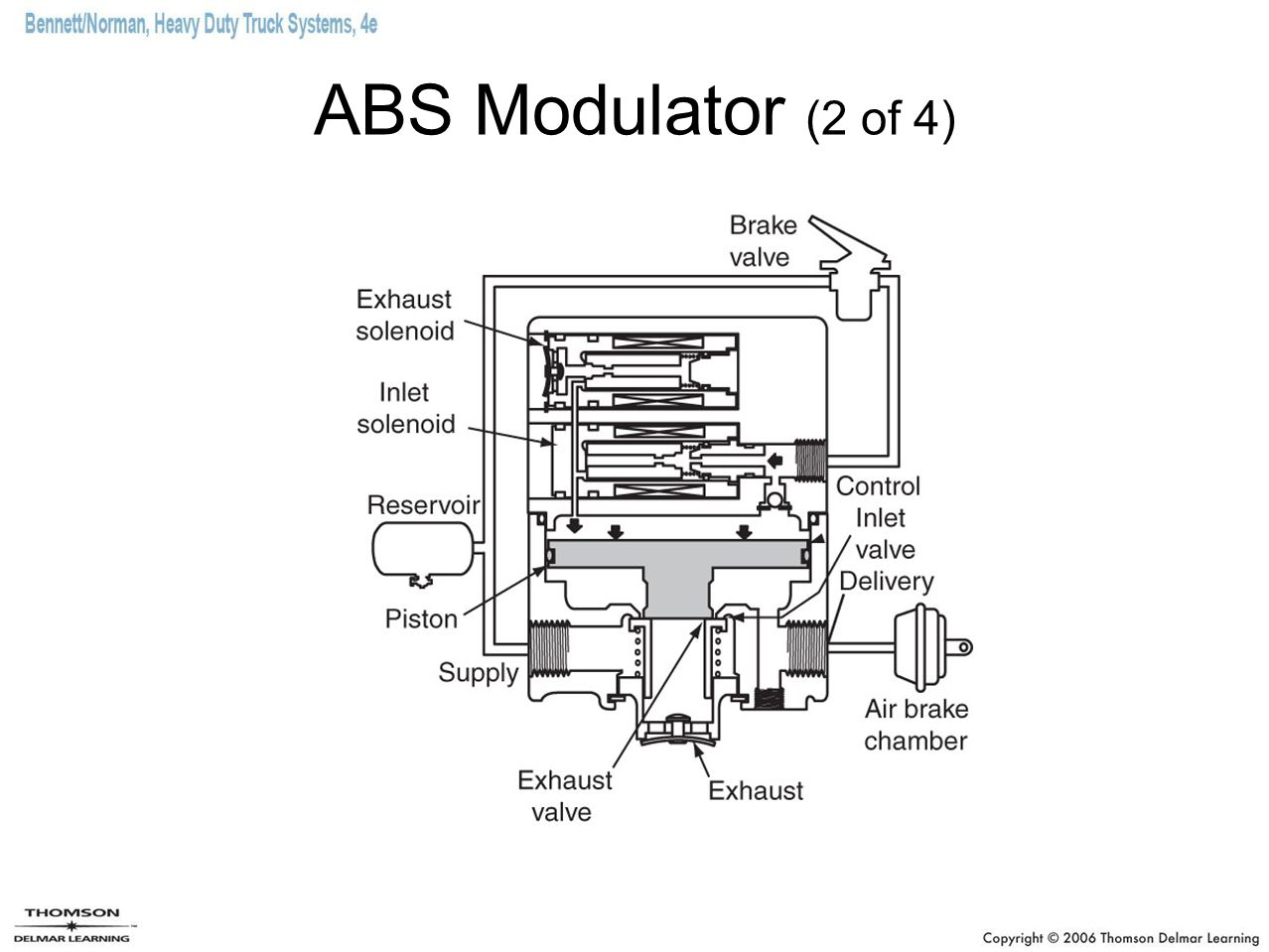 ABS Modulator (2 of 4)