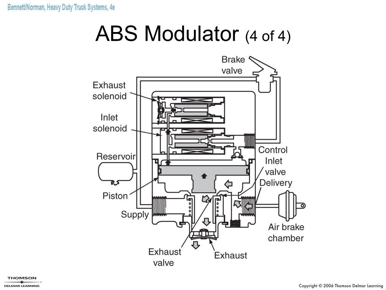 ABS Modulator (4 of 4)