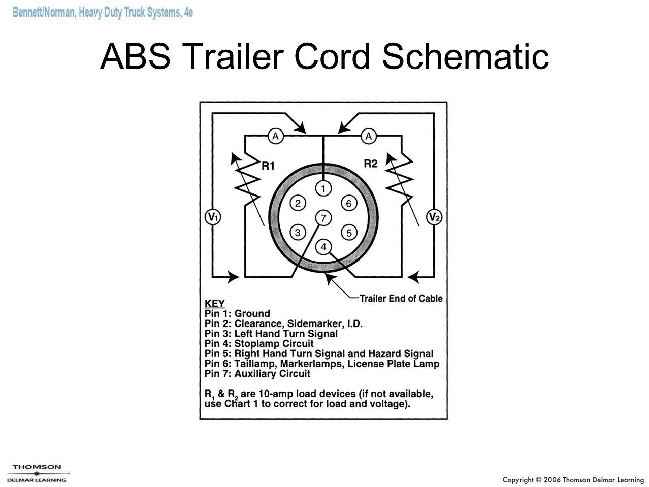 ABS Trailer Cord Schematic