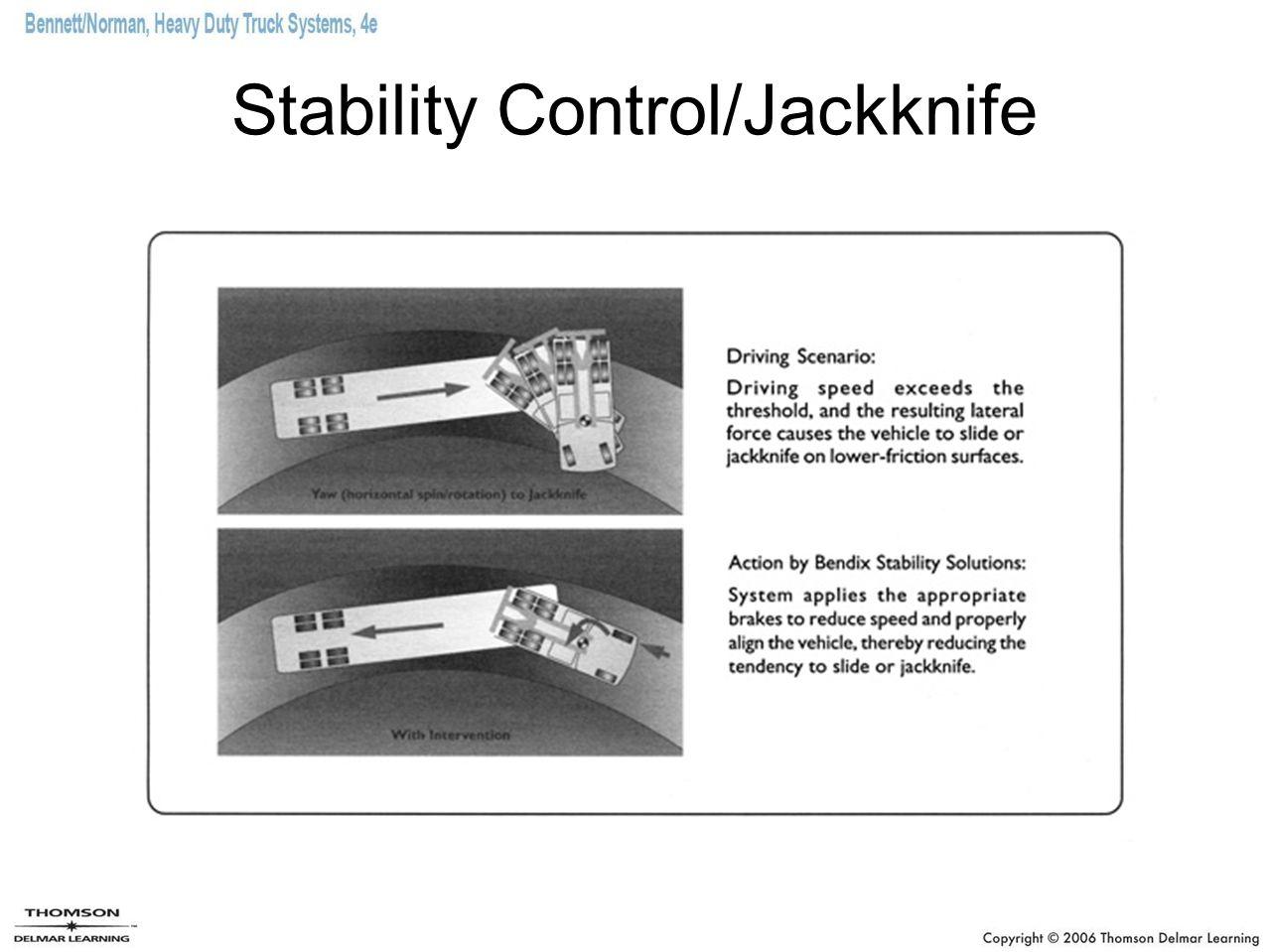 Stability Control/Jackknife